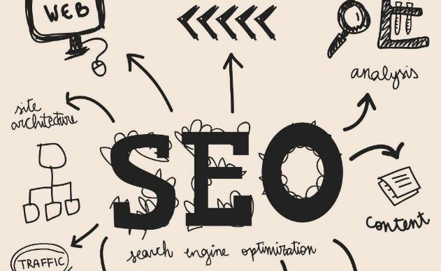 企业网站SEO优化参考方案 网站优化