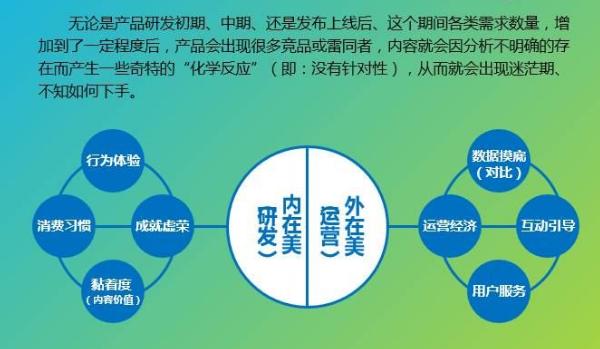 竞品分析4要素+6大核心方法论 网络营销 第2张